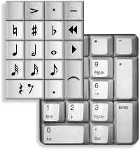 To input without a MIDI keyboard, pick note-values and accidentals from the keypad with the mouse, and click to place them in the score. For extra speed, use the computer keyboard instead – specify pitch using the letters A to G, and rhythms from the keypad using the numeric keys (see left). There are many other useful keyboard shortcuts for power users.